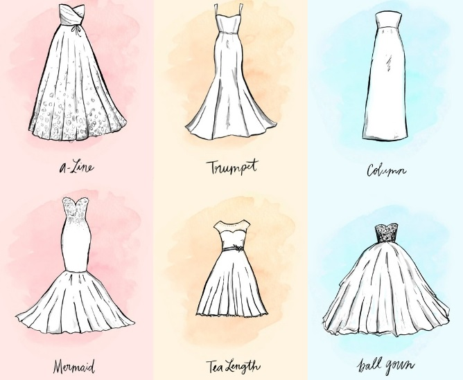 About Wedding Dress Silhouette